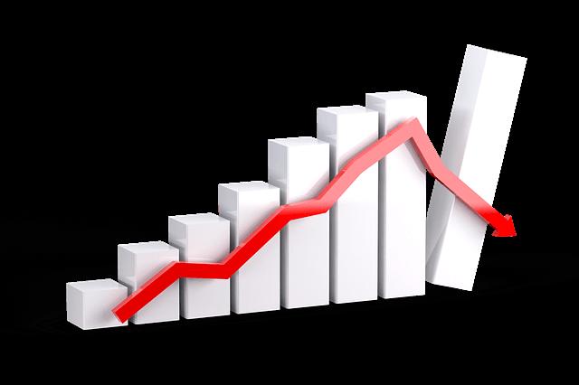 graph crashing down